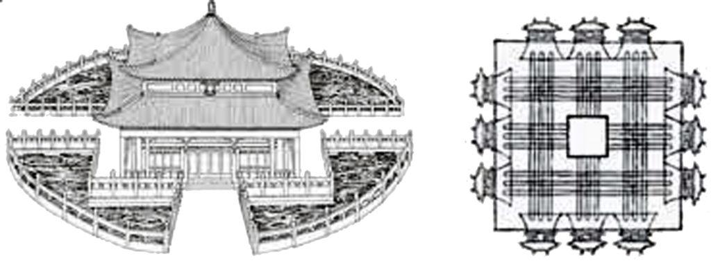 Ming Tang, la casa del calendario